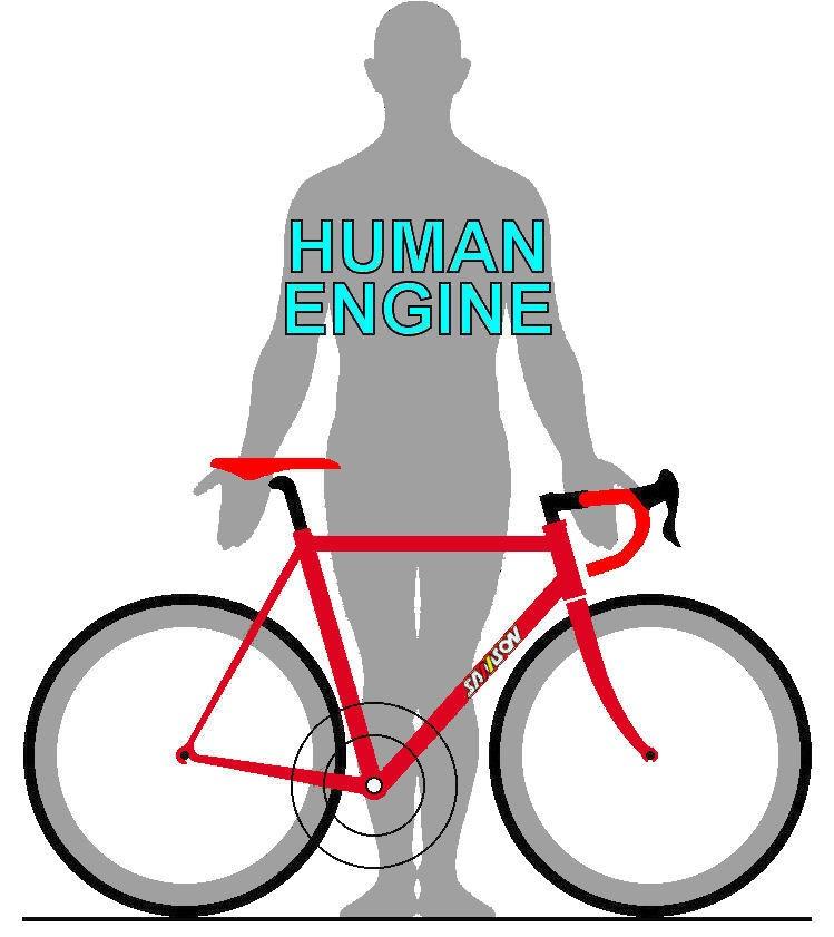 human-engine_image